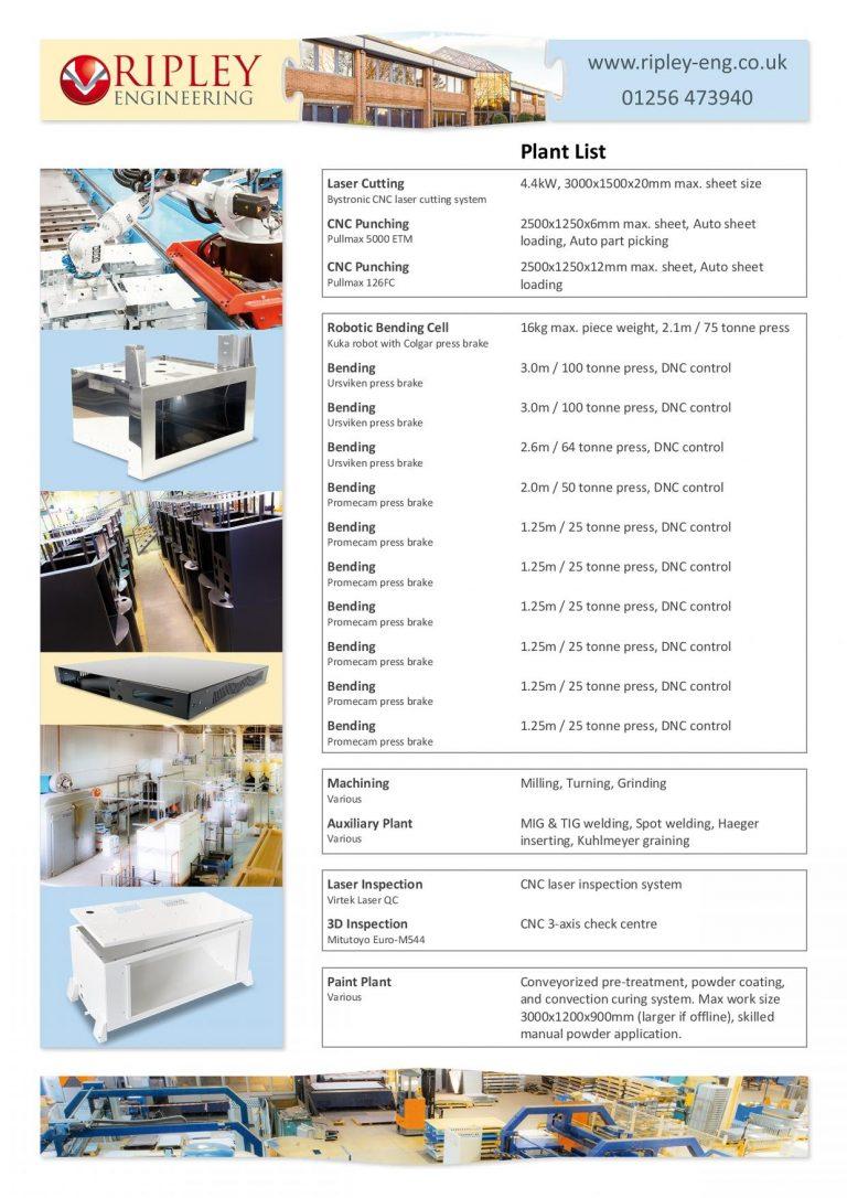 capacity sheetmetal page 001